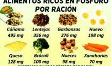 Alimentos de origen vegetal ricos en fósforo