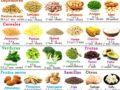 Alimentos vegetales ricos en proteínas