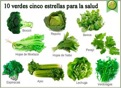 Ejemplos de vegetales verdes